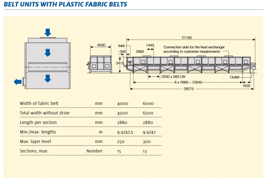 Belt plastic unit dimensions
