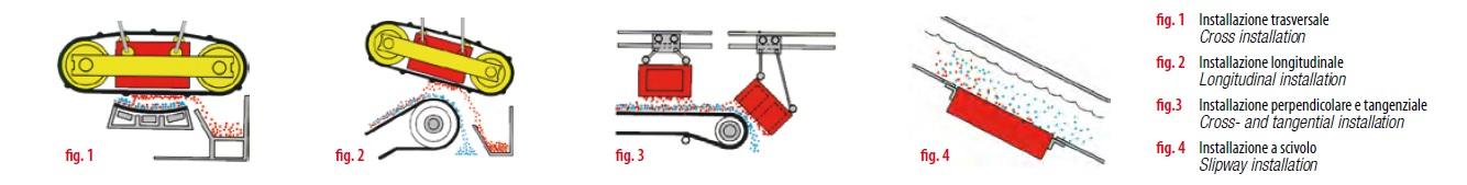 band magnetic separator instalation